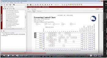Farrowing Control Chart